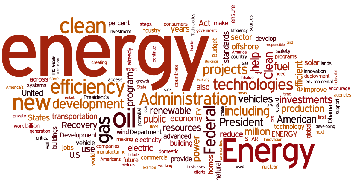 Energy Wordcloud