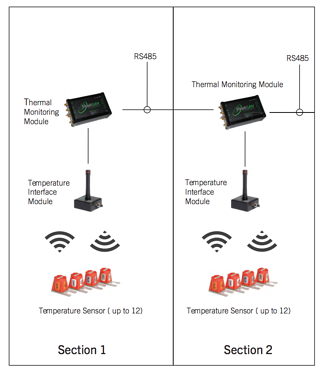 How Wireless Works.png