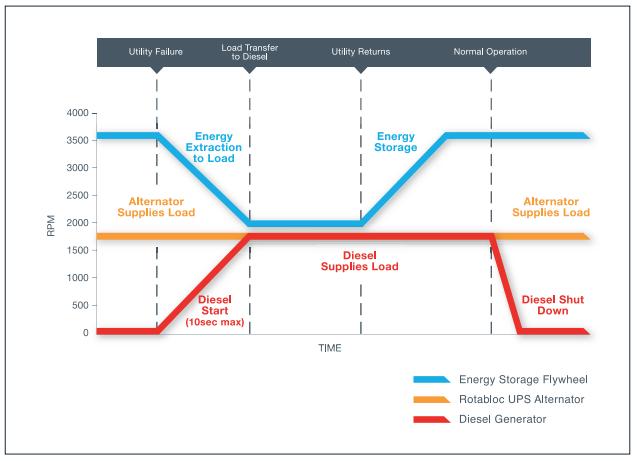 Rotabloc Chart.png